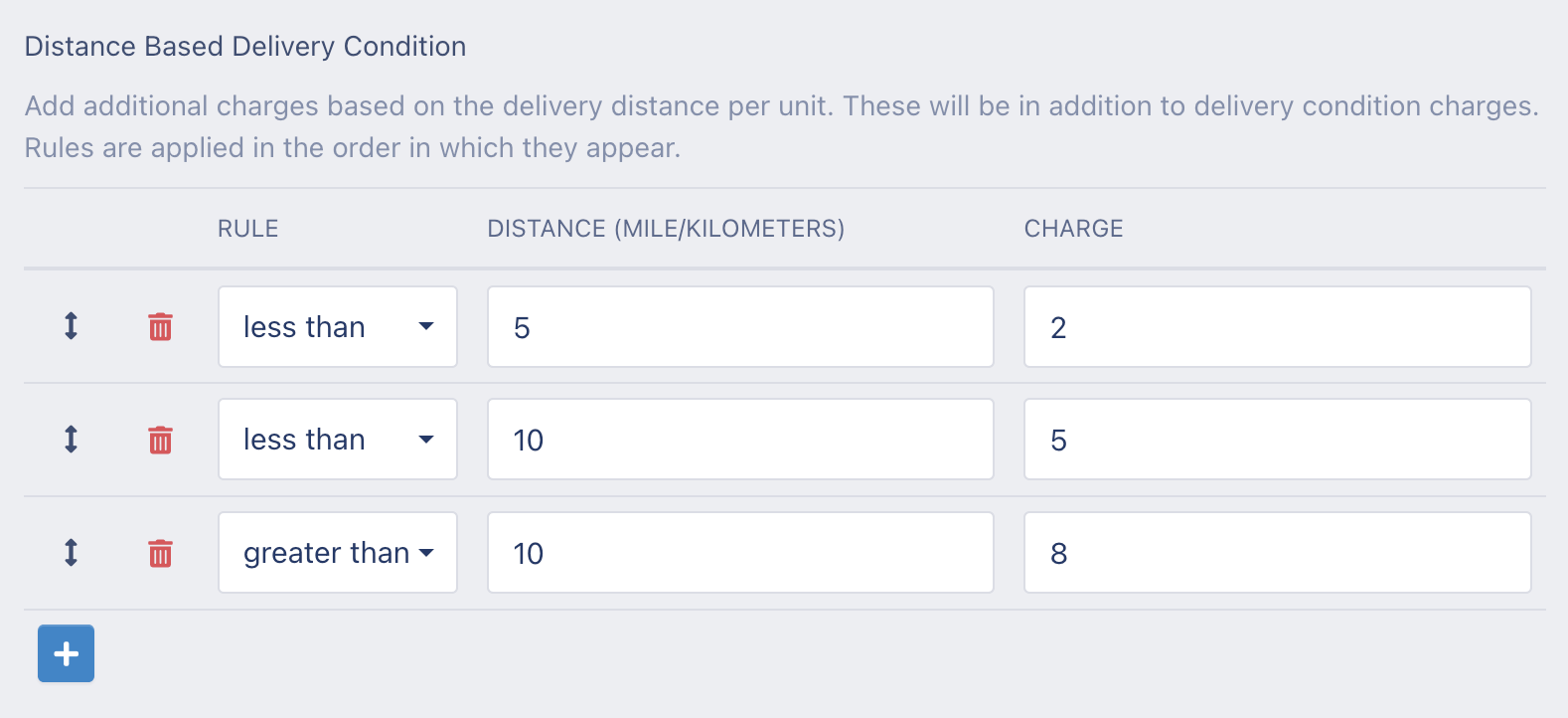 Distance based delivery condition